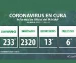 cartel coronavirus